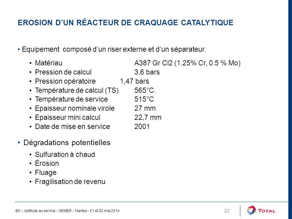 EROSION D'UN RÉACTEUR DE CRAQUAGE CATALYTIQUE 22 Equipement composé d'un riser externe et d'un séparateur.