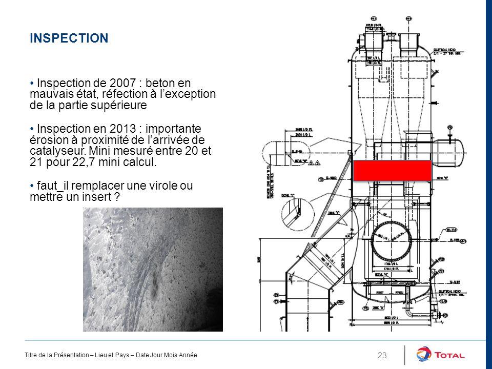 Titre de la Présentation – Lieu et Pays – Date Jour Mois Année 23 Inspection de 2007 : beton en mauvais état, réfection à l'exception de la partie supérieure Inspection en 2013 : importante érosion à proximité de l'arrivée de catalyseur.