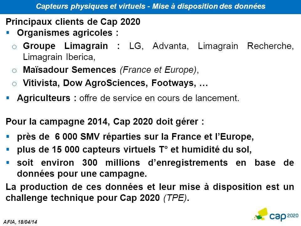 AFIA, 18/04/14 Principaux clients de Cap 2020  Organismes agricoles : o Groupe Limagrain : LG, Advanta, Limagrain Recherche, Limagrain Iberica, o Maï