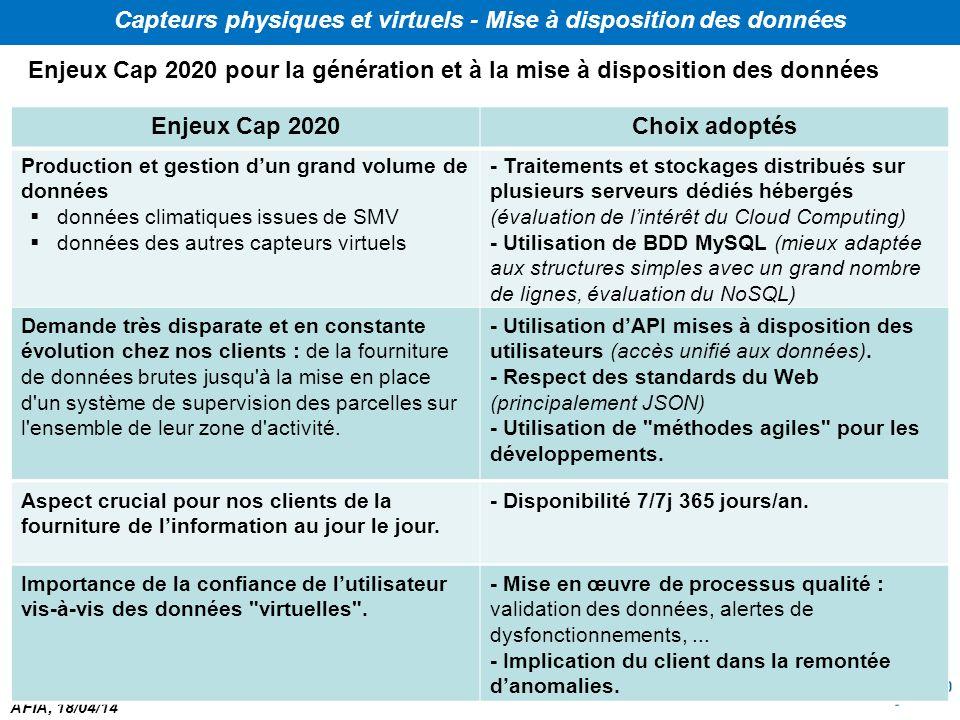 AFIA, 18/04/14 Capteurs physiques et virtuels - Mise à disposition des données Enjeux Cap 2020 pour la génération et à la mise à disposition des donné