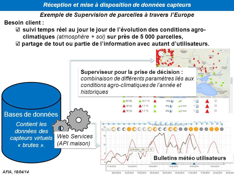 AFIA, 18/04/14 Réception et mise à disposition de données capteurs Exemple de Supervision de parcelles à travers l'Europe Besoin client : suivi temps