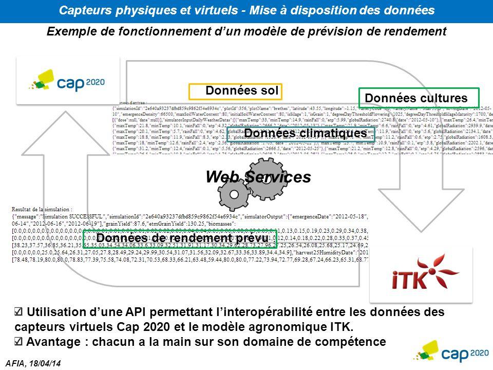 AFIA, 18/04/14 Capteurs physiques et virtuels - Mise à disposition des données Données sol Données climatiques Données cultures Web Services Utilisati
