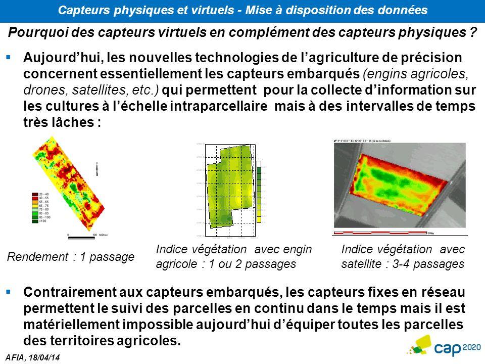 AFIA, 18/04/14 Capteurs physiques et virtuels - Mise à disposition des données Pourquoi des capteurs virtuels en complément des capteurs physiques ? 