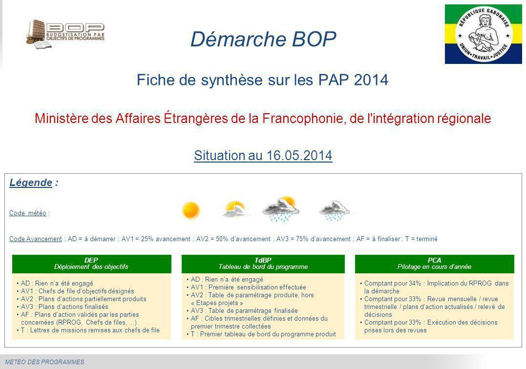 METEO DES PROGRAMMES Tenir la revue trimestrielle d'objectifsle 27.05 avec l'équipe BOP sur la base de la préparation qui a été effectuée Gabonais de l'étranger Intitulé des programmes Difficultés rencontrées Risques anticipés Besoins identifiés Météo DEP Code avancement (cf.