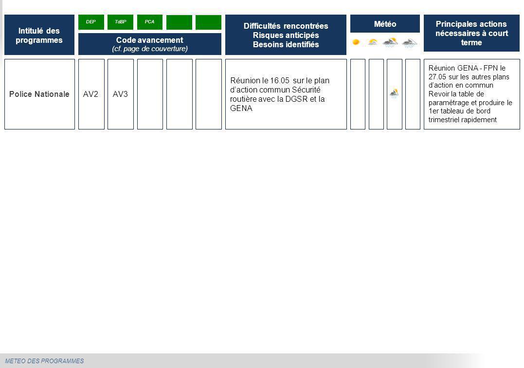 METEO DES PROGRAMMES Police Nationale Réunion le 16.05 sur le plan d'action commun Sécurité routière avec la DGSR et la GENA Réunion GENA - FPN le 27.