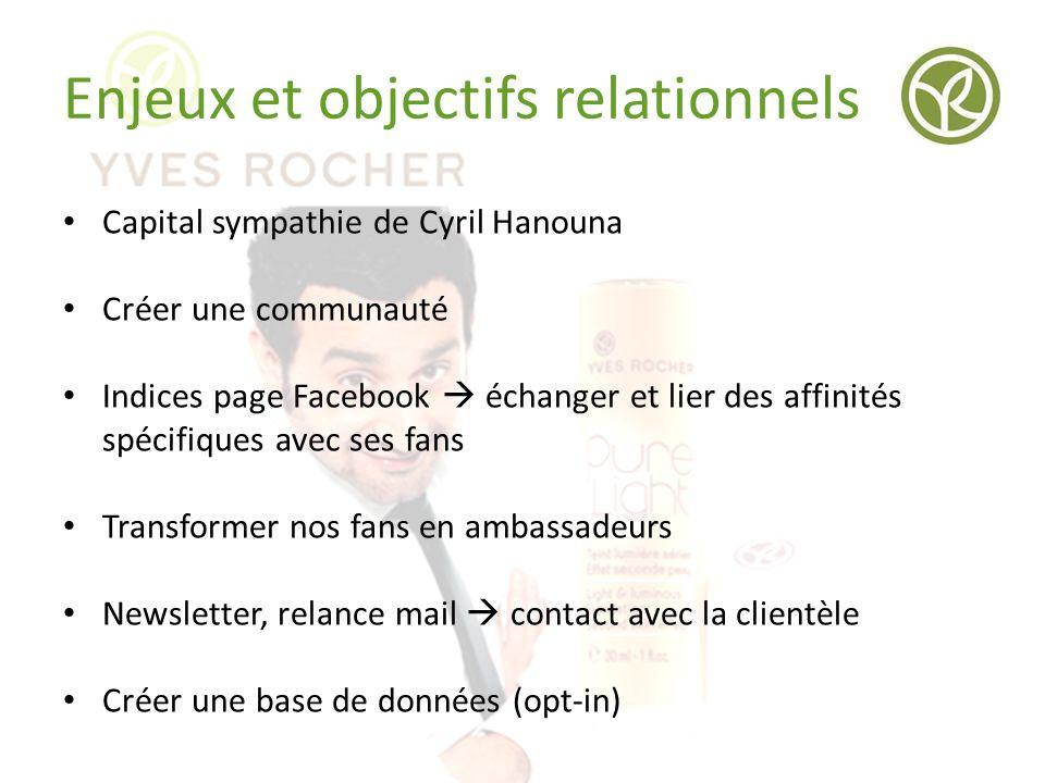 Enjeux et objectifs relationnels Capital sympathie de Cyril Hanouna Créer une communauté Indices page Facebook  échanger et lier des affinités spécif