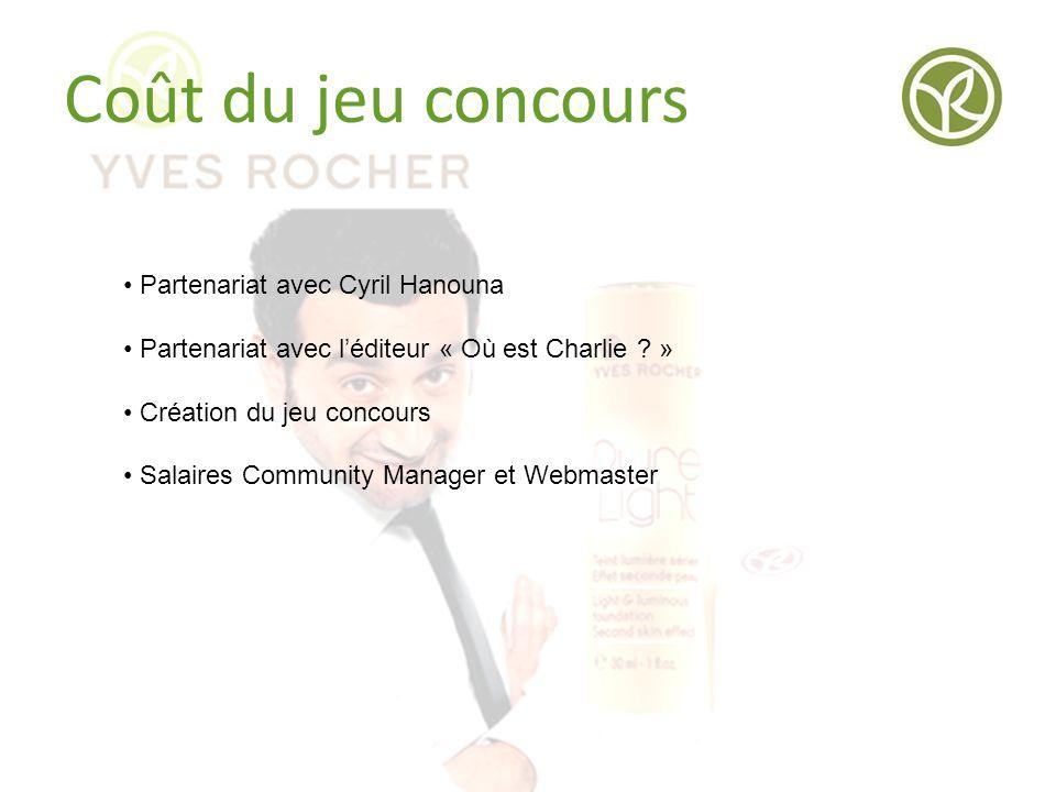 Coût du jeu concours Partenariat avec Cyril Hanouna Partenariat avec l'éditeur « Où est Charlie ? » Création du jeu concours Salaires Community Manage