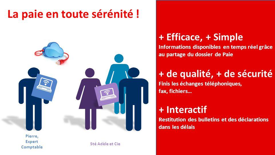 04/09/2014 5 Confidentialité Conformité évolutions légales Sécurité 3 enjeux pour votre entreprise = 3 engagements pour nous