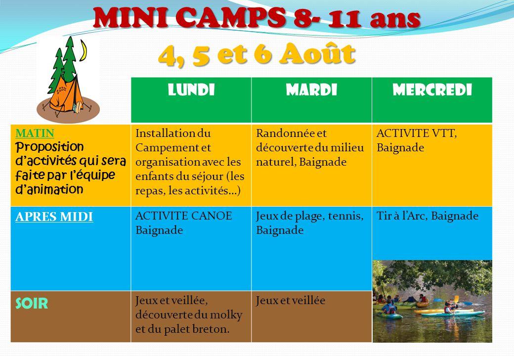 MINI CAMPS 8- 11 ans 4, 5 et 6 Août LUNDIMARDIMERCREDI MATIN Proposition d'activités qui sera faite par l'équipe d'animation Installation du Campement
