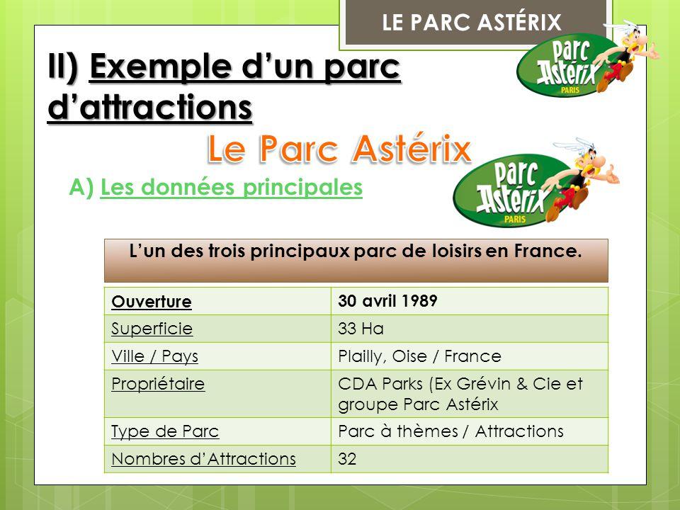 LE PARC ASTÉRIX II) Exemple d'un parc d'attractions A) Les données principales L'un des trois principaux parc de loisirs en France. Ouverture30 avril