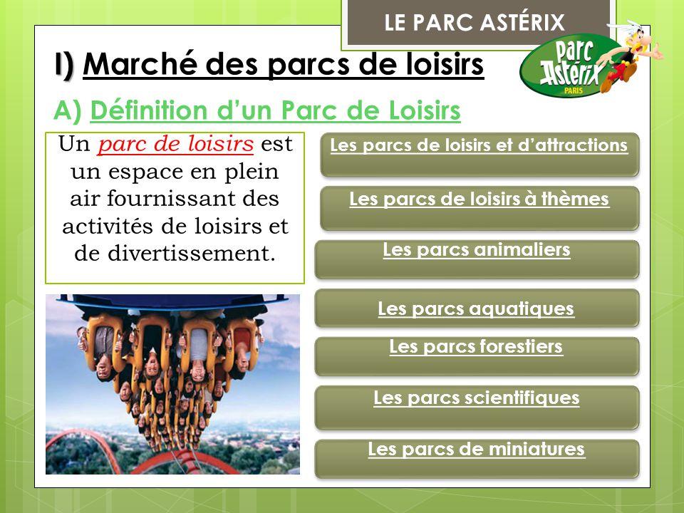 LE PARC ASTÉRIX En France on dénombre environ 200 parcs d'attractions et loisirs.