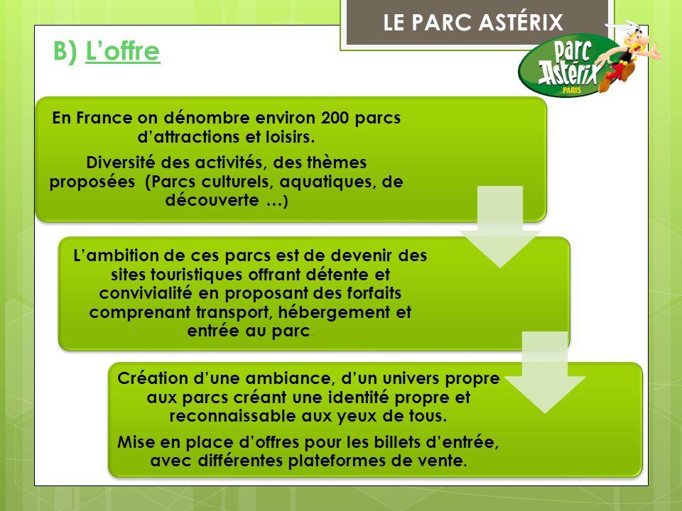 LE PARC ASTÉRIX En France on dénombre environ 200 parcs d'attractions et loisirs. Diversité des activités, des thèmes proposées (Parcs culturels, aqua