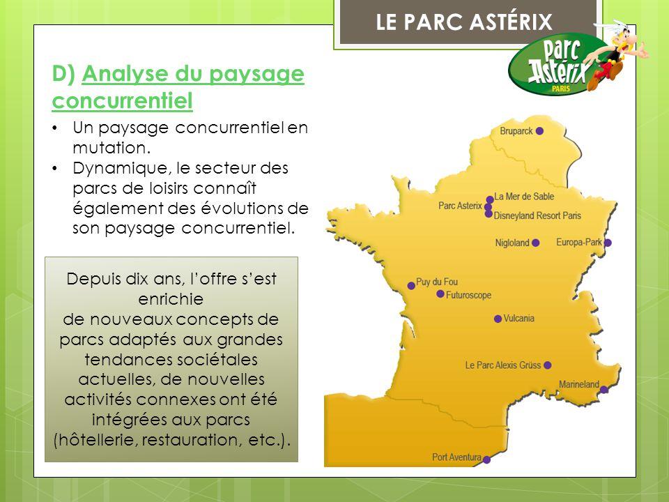 LE PARC ASTÉRIX Communication Modes de distributions Directement aux caisses du parc Billetterie : Fnac, Carrefour, Leclerc, Auchan … Sur le site internet du parc Astérix, et d'autres billetteries en ligne.