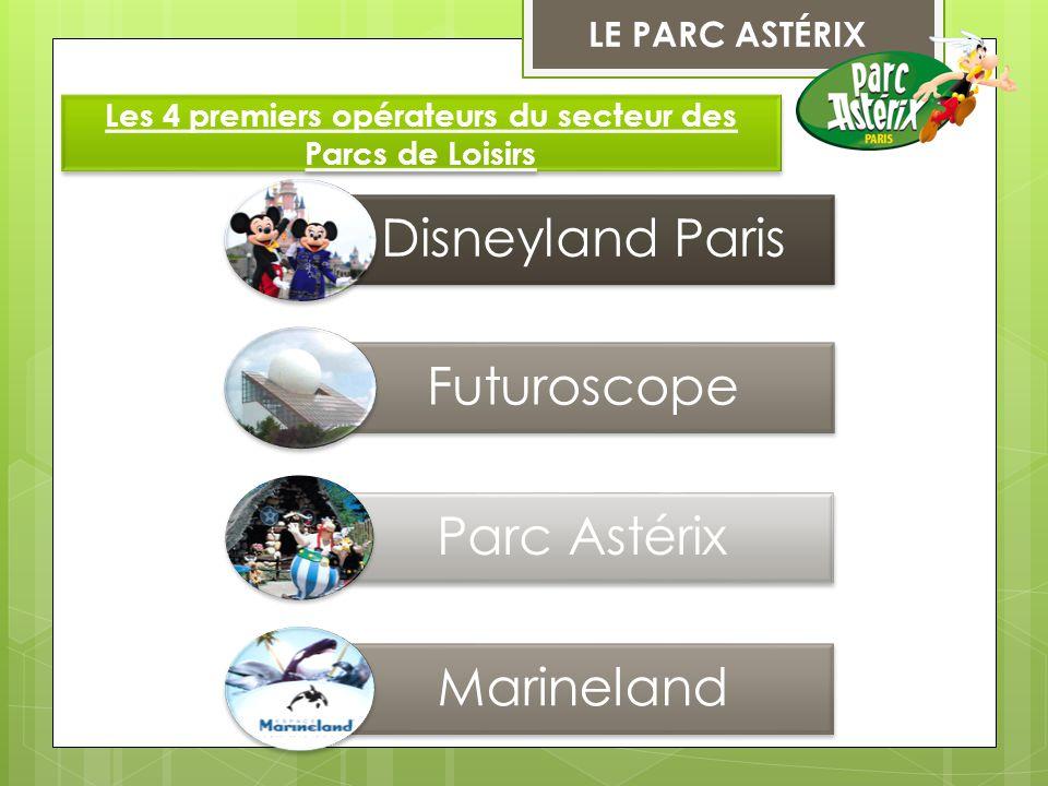 LE PARC ASTÉRIX Les 4 premiers opérateurs du secteur des Parcs de Loisirs Disneyland Paris Futuroscope Parc Astérix Marineland