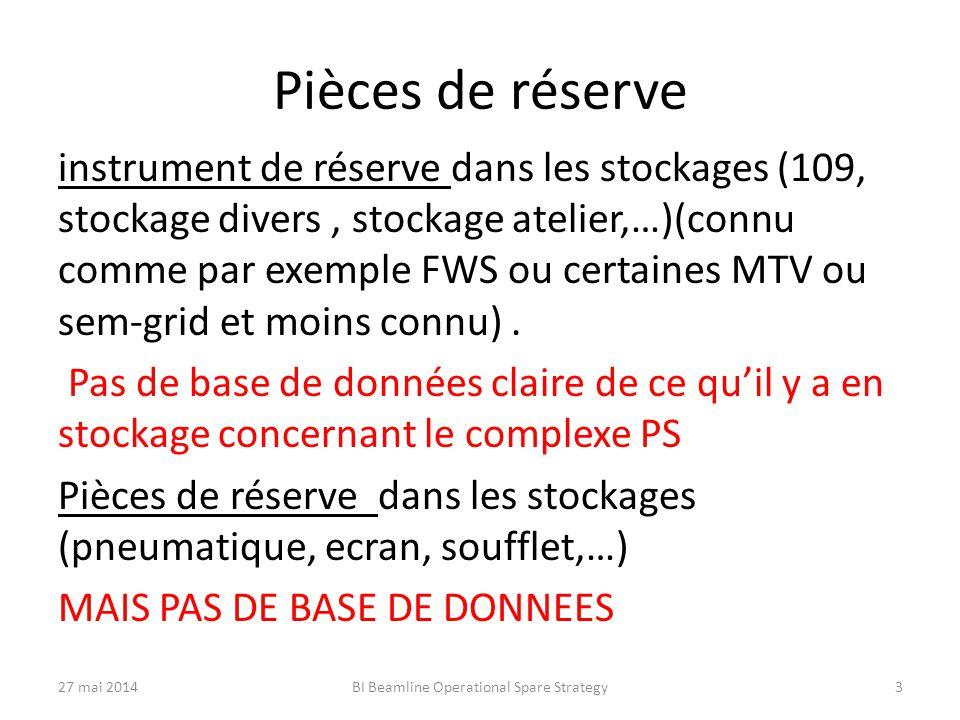 Pièces de réserve instrument de réserve dans les stockages (109, stockage divers, stockage atelier,…)(connu comme par exemple FWS ou certaines MTV ou