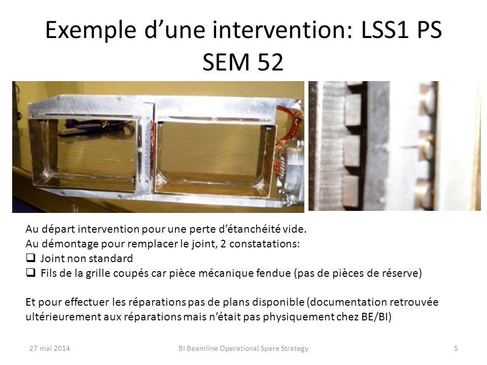 Exemple d'une intervention: LSS1 PS SEM 52 Au départ intervention pour une perte d'étanchéité vide. Au démontage pour remplacer le joint, 2 constatati