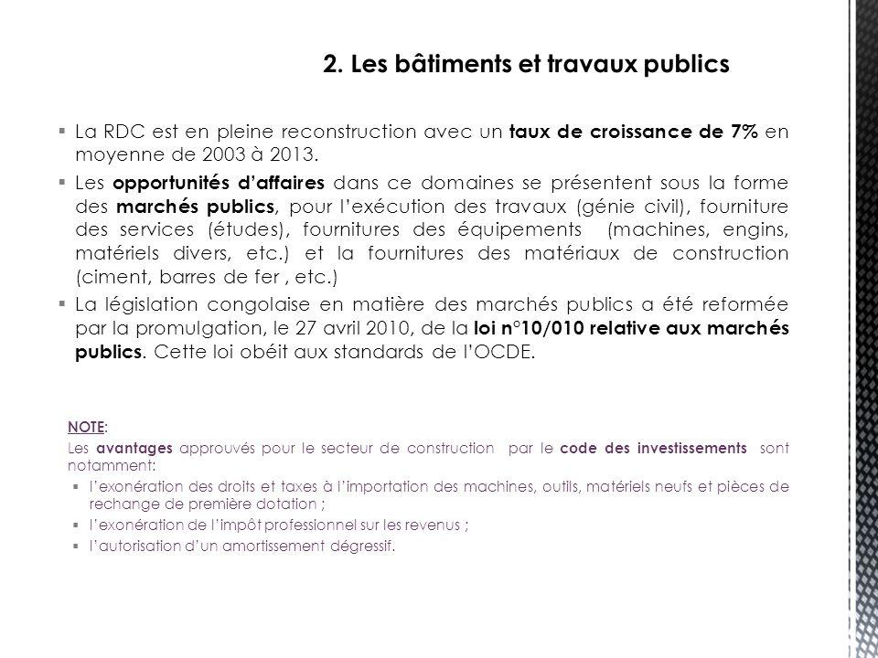 Note: La RDC a libéralisé ses secteurs de l' électricité et des assurances, Objectifs: 1)Ouvrir à la compétitivité du secteur privé.