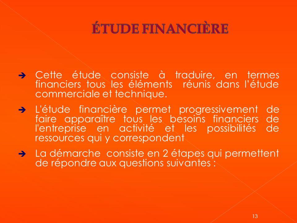  Cette étude consiste à traduire, en termes financiers tous les éléments réunis dans l'étude commerciale et technique.  L'étude financière permet pr