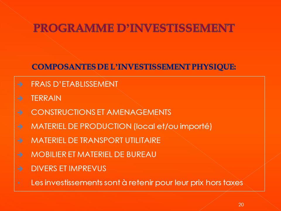 FRAIS D'ETABLISSEMENT  TERRAIN  CONSTRUCTIONS ET AMENAGEMENTS  MATERIEL DE PRODUCTION (local et/ou importé)  MATERIEL DE TRANSPORT UTILITAIRE 