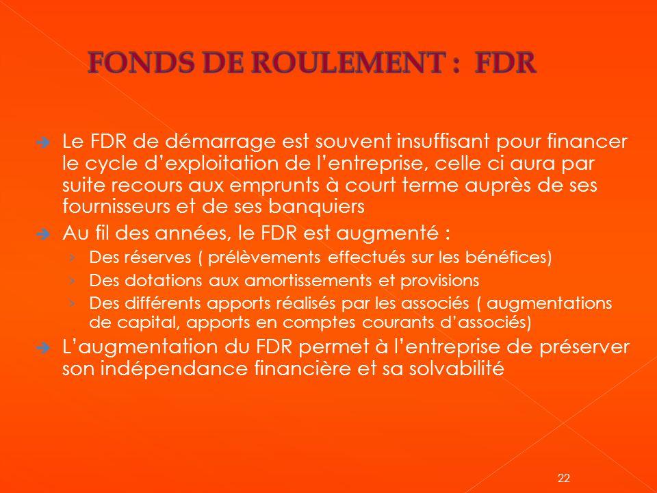  Le FDR de démarrage est souvent insuffisant pour financer le cycle d'exploitation de l'entreprise, celle ci aura par suite recours aux emprunts à co