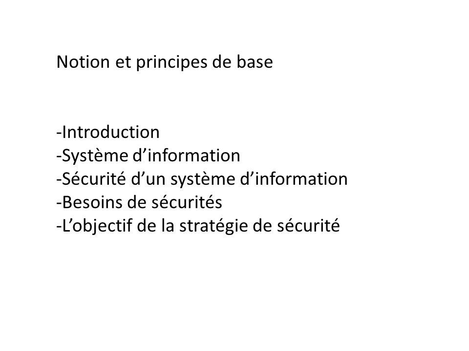 Notion et principes de base -Introduction -Système d'information -Sécurité d'un système d'information -Besoins de sécurités -L'objectif de la stratégi