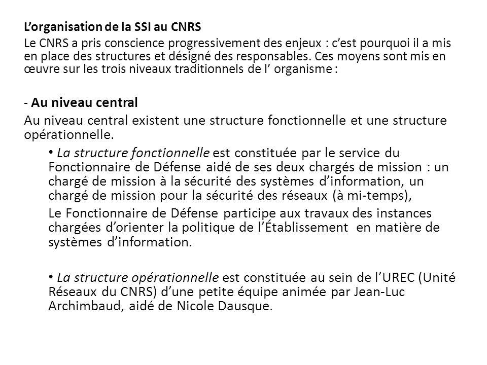 L'organisation de la SSI au CNRS Le CNRS a pris conscience progressivement des enjeux : c'est pourquoi il a mis en place des structures et désigné des