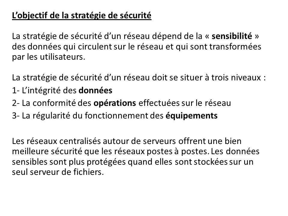 L'objectif de la stratégie de sécurité La stratégie de sécurité d'un réseau dépend de la « sensibilité » des données qui circulent sur le réseau et qu