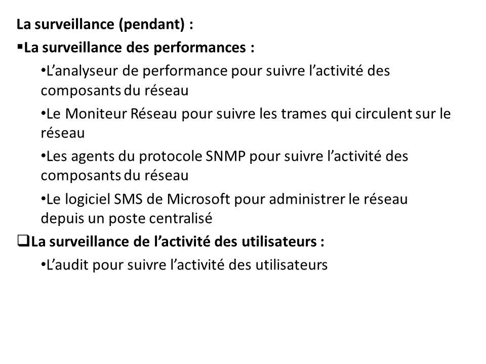 La surveillance (pendant) :  La surveillance des performances : L'analyseur de performance pour suivre l'activité des composants du réseau Le Moniteu