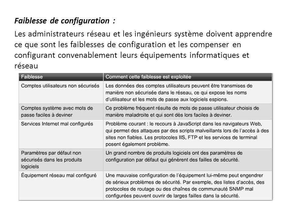Faiblesse de configuration : Les administrateurs réseau et les ingénieurs système doivent apprendre ce que sont les faiblesses de configuration et les