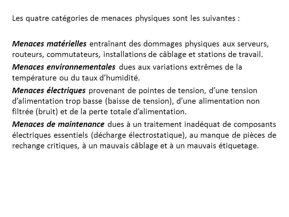 Les quatre catégories de menaces physiques sont les suivantes : Menaces matérielles entraînant des dommages physiques aux serveurs, routeurs, commutat