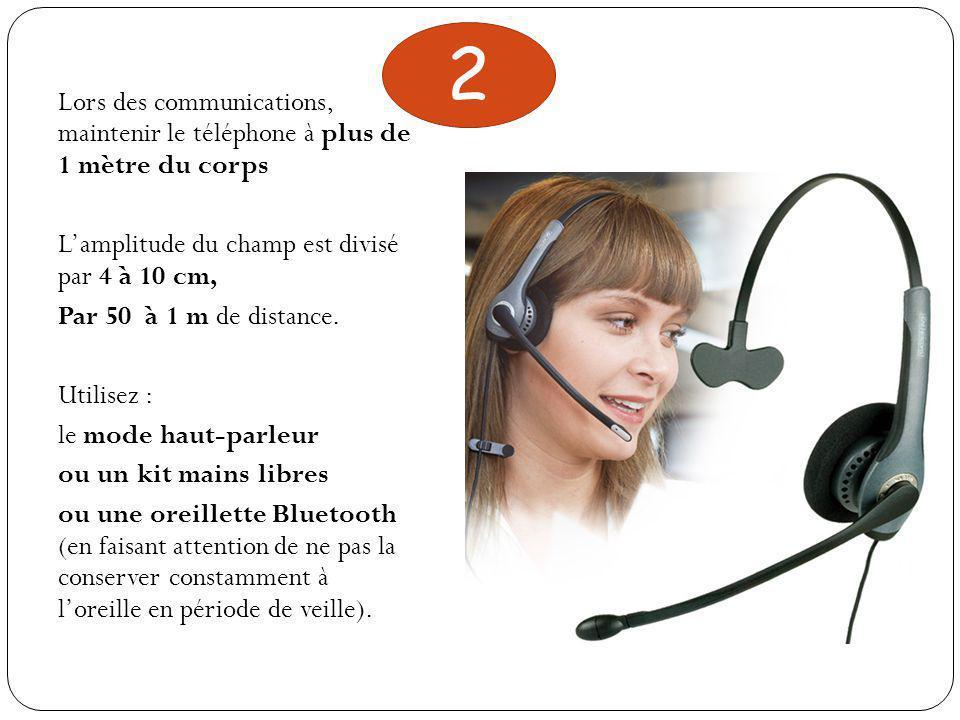 Lors des communications, maintenir le téléphone à plus de 1 mètre du corps L'amplitude du champ est divisé par 4 à 10 cm, Par 50 à 1 m de distance.