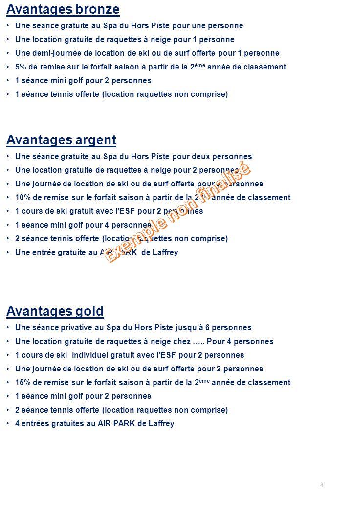 Avantages bronze Une séance gratuite au Spa du Hors Piste pour une personne Une location gratuite de raquettes à neige pour 1 personne Une demi-journé