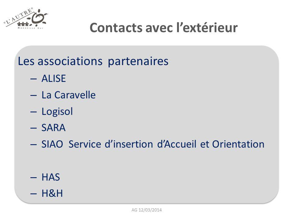 Contacts avec l'extérieur Les associations partenaires – ALISE – La Caravelle – Logisol – SARA – SIAO Service d'insertion d'Accueil et Orientation – H