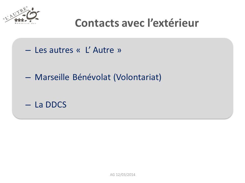 Contacts avec l'extérieur – Les autres « L' Autre » – Marseille Bénévolat (Volontariat) – La DDCS AG 12/03/2014
