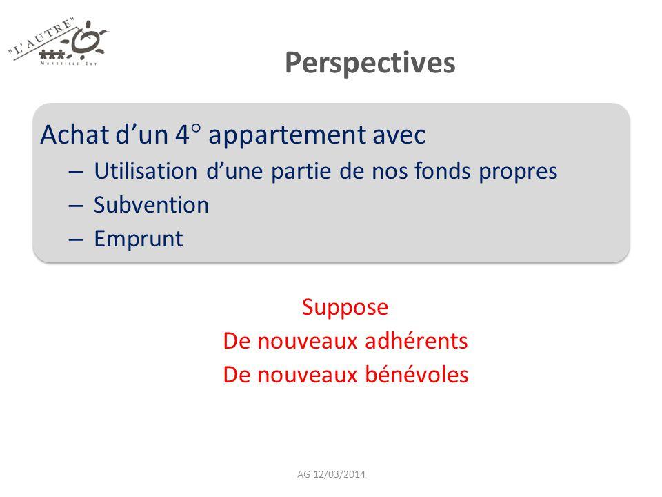 Perspectives Achat d'un 4° appartement avec – Utilisation d'une partie de nos fonds propres – Subvention – Emprunt Suppose De nouveaux adhérents De no