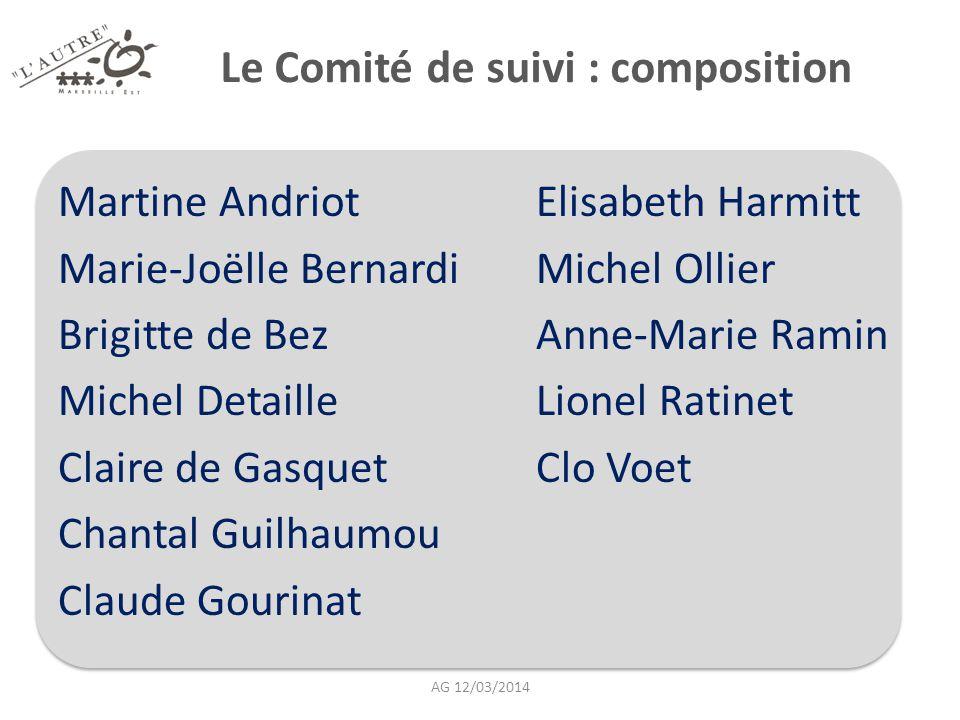 Le Comité de suivi : composition Martine Andriot Marie-Joëlle Bernardi Brigitte de Bez Michel Detaille Claire de Gasquet Chantal Guilhaumou Claude Gou