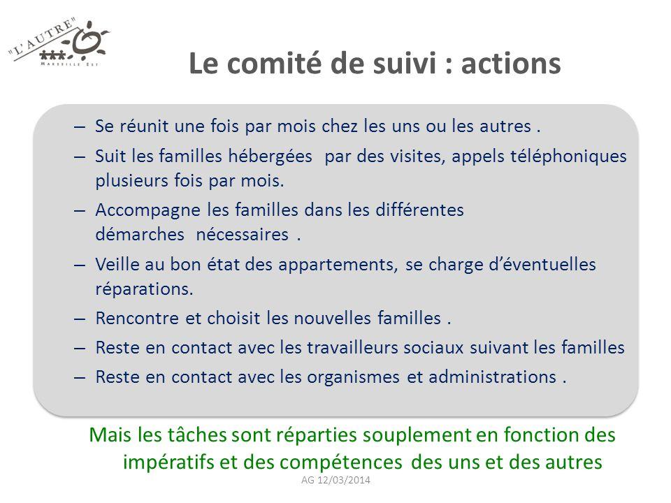 Le comité de suivi : actions – Se réunit une fois par mois chez les uns ou les autres. – Suit les familles hébergées par des visites, appels téléphoni