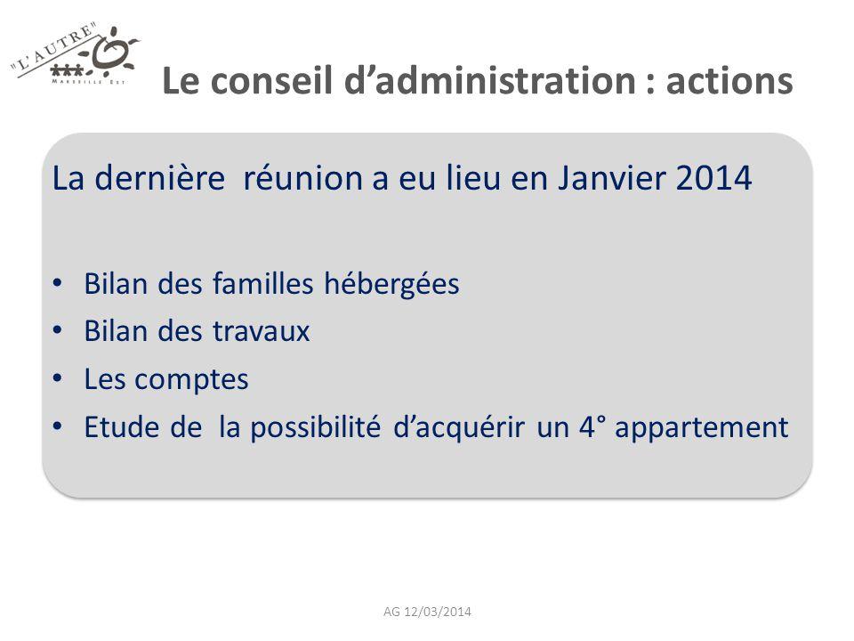 Le conseil d'administration : actions La dernière réunion a eu lieu en Janvier 2014 Bilan des familles hébergées Bilan des travaux Les comptes Etude d