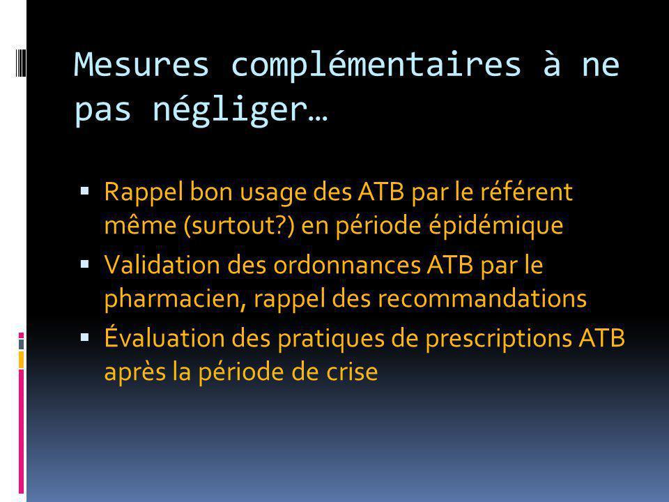 Mesures complémentaires à ne pas négliger…  Rappel bon usage des ATB par le référent même (surtout?) en période épidémique  Validation des ordonnanc