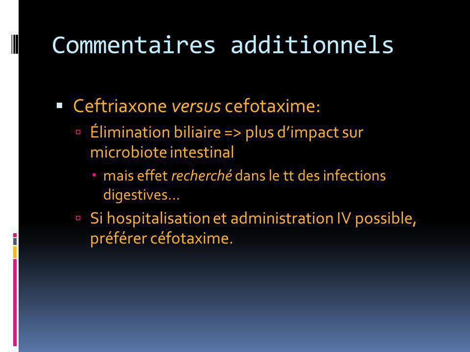 Commentaires additionnels  Ceftriaxone versus cefotaxime:  Élimination biliaire => plus d'impact sur microbiote intestinal  mais effet recherché da