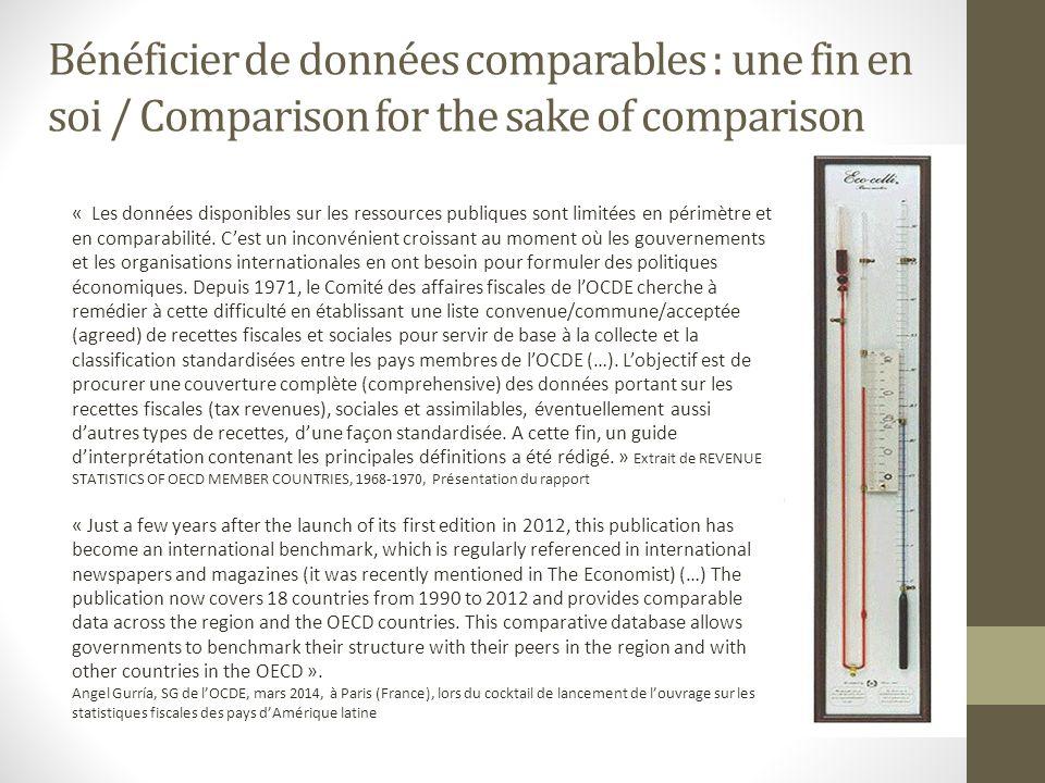 Bénéficier de données comparables : une fin en soi / Comparison for the sake of comparison « Les données disponibles sur les ressources publiques sont limitées en périmètre et en comparabilité.