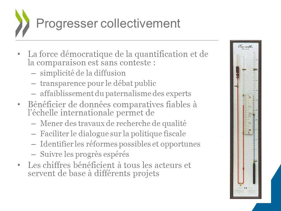 La force démocratique de la quantification et de la comparaison est sans conteste : – simplicité de la diffusion – transparence pour le débat public –