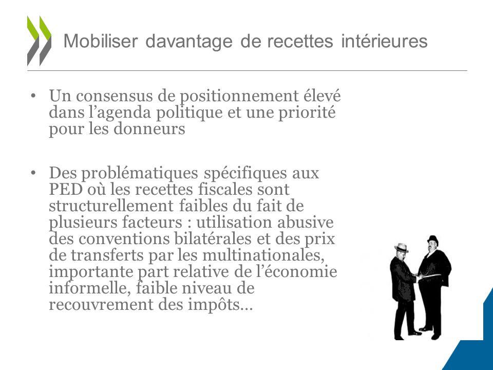Un consensus de positionnement élevé dans l'agenda politique et une priorité pour les donneurs Des problématiques spécifiques aux PED où les recettes