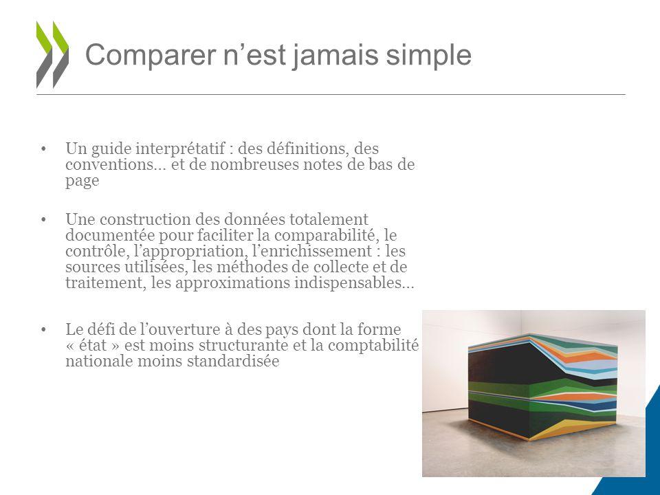 Comparer n'est jamais simple Un guide interprétatif : des définitions, des conventions… et de nombreuses notes de bas de page Une construction des don
