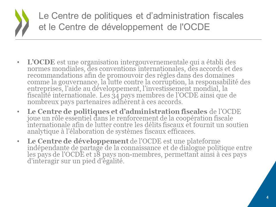 L'OCDE est une organisation intergouvernementale qui a établi des normes mondiales, des conventions internationales, des accords et des recommandations afin de promouvoir des règles dans des domaines comme la gouvernance, la lutte contre la corruption, la responsabilité des entreprises, l'aide au développement, l'investissement mondial, la fiscalité internationale.