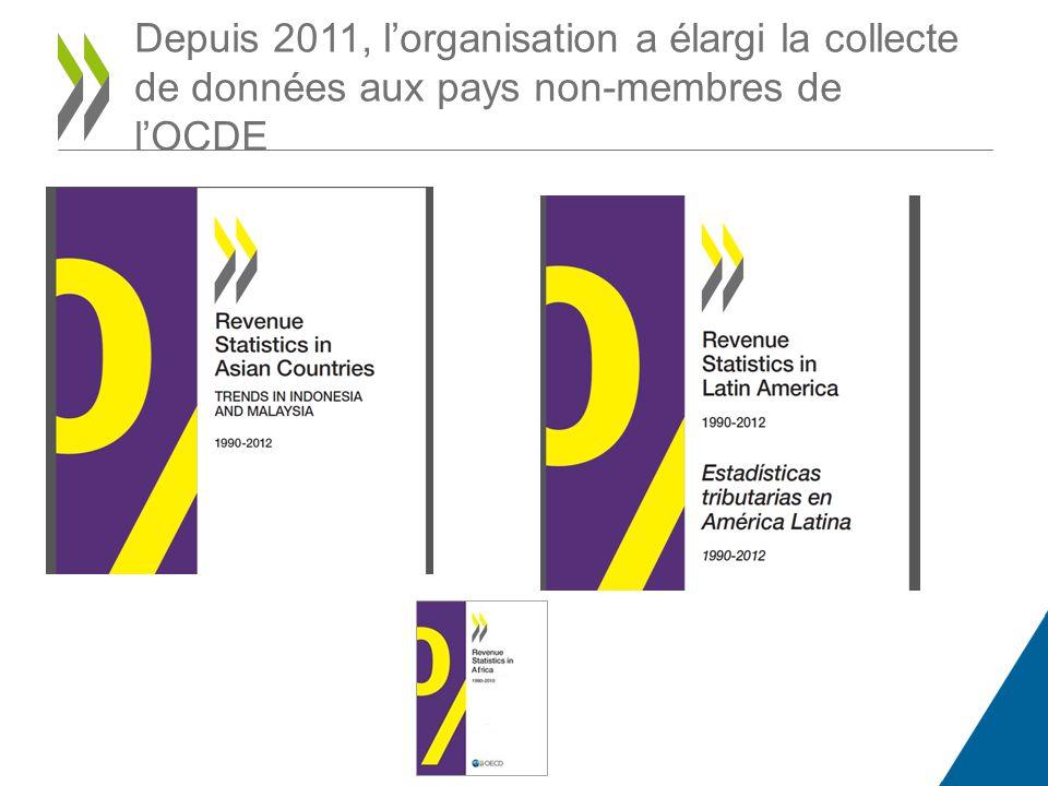 Depuis 2011, l'organisation a élargi la collecte de données aux pays non-membres de l'OCDE
