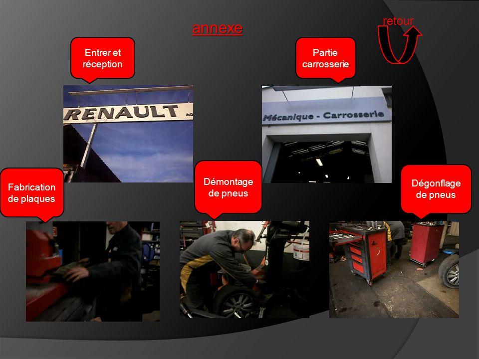 annexe retour Entrer et réception Partie carrosserie Démontage de pneus Dégonflage de pneus Fabrication de plaques