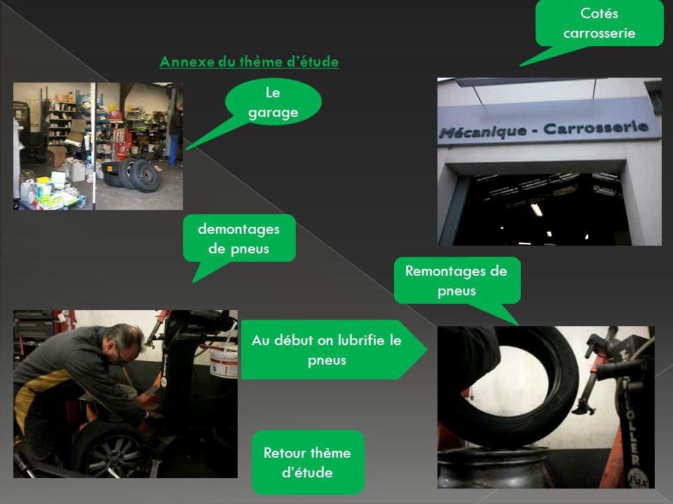Annexe du thème d'étude Le garage Cotés carrosserie demontages de pneus Remontages de pneus Au début on lubrifie le pneus Retour thème d'étude