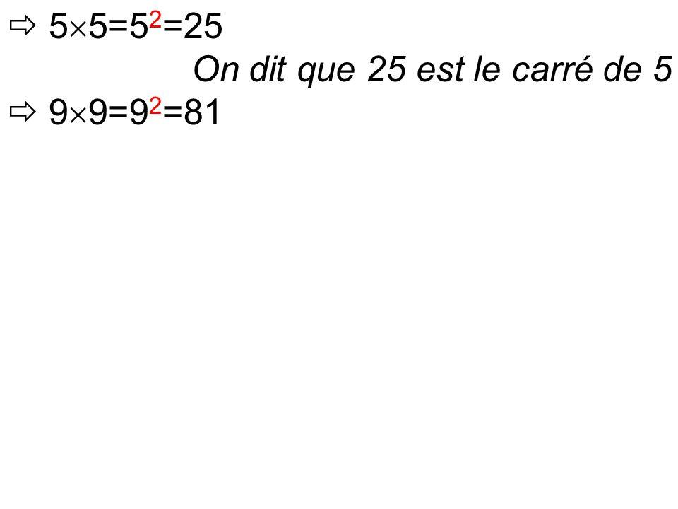 5  5=5 2 =25 On dit que 25 est le carré de 5  9  9=9 2 =81