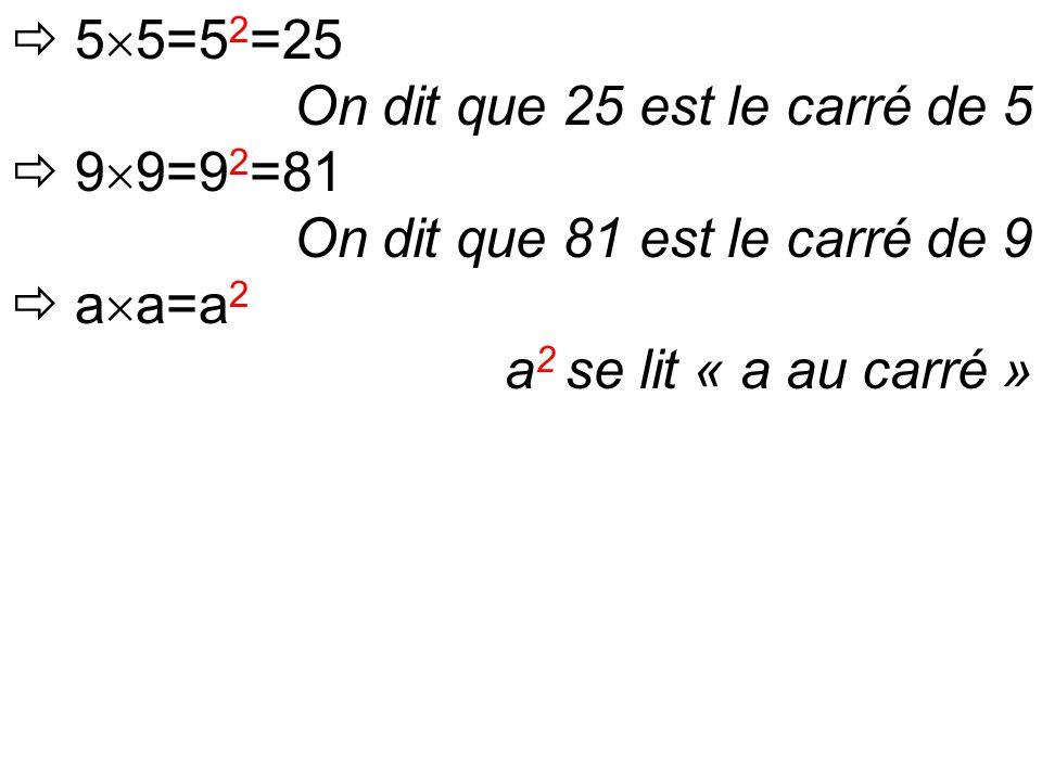 5  5=5 2 =25 On dit que 25 est le carré de 5  9  9=9 2 =81 On dit que 81 est le carré de 9  a  a=a 2 a 2 se lit « a au carré »